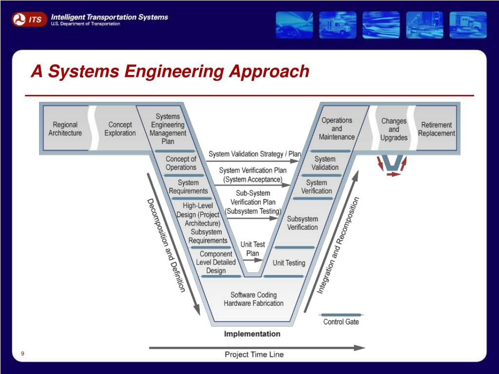 A Systems Engineering Approach
