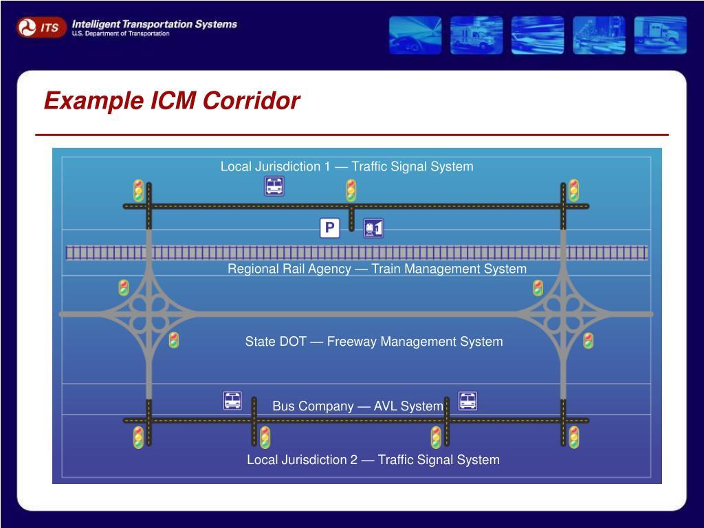 Example ICM Corridor