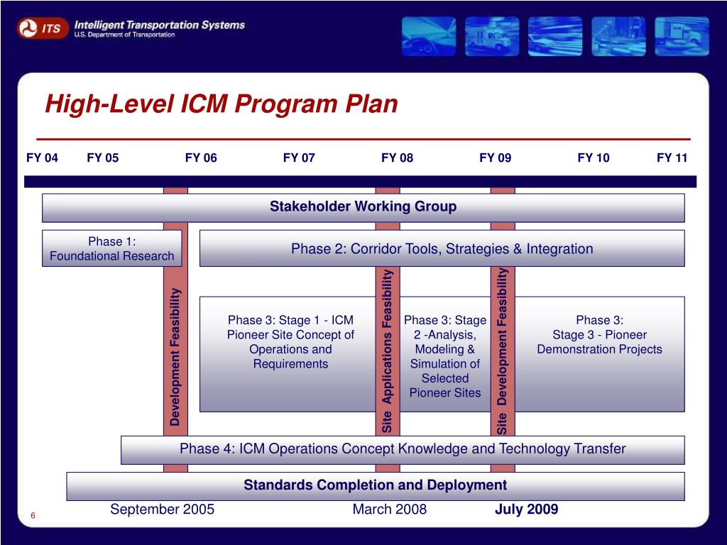 High-Level ICM Program Plan