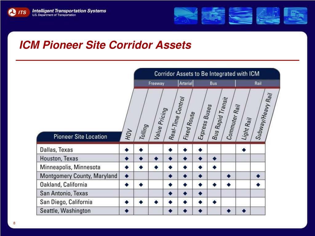 ICM Pioneer Site Corridor Assets