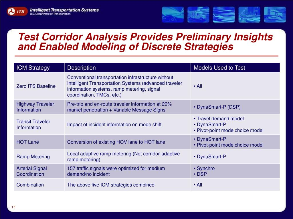 Test Corridor Analysis Provides Preliminary Insights  and Enabled Modeling of Discrete Strategies