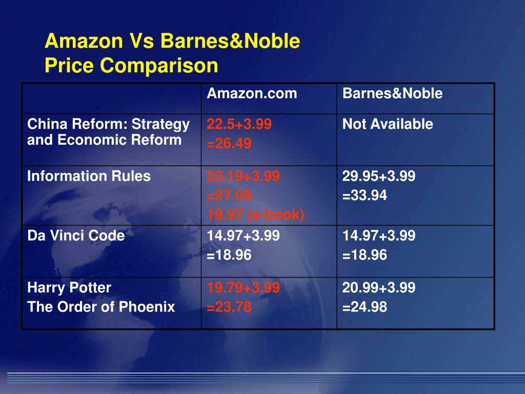 amazon vs barnes and noble
