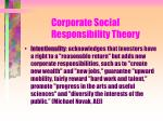 corporate social responsibility theory120