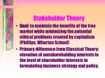 stakeholder theory97