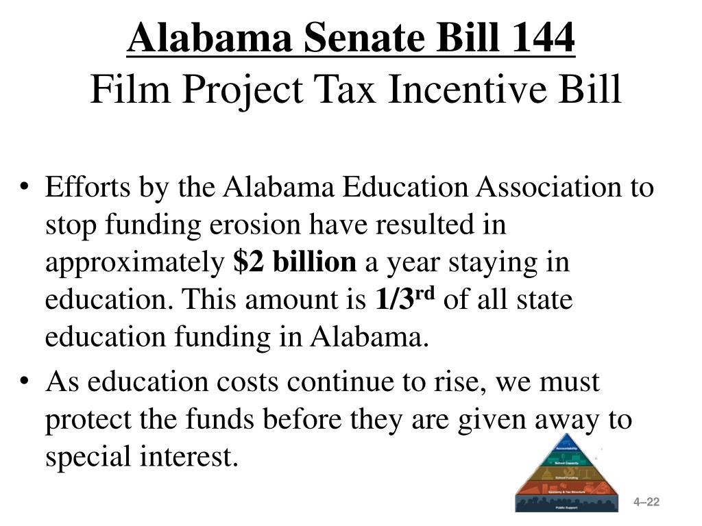 Alabama Senate Bill 144