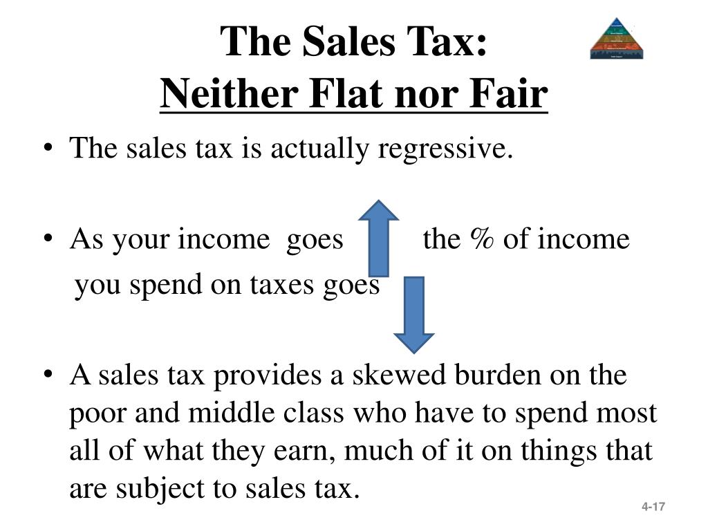 The Sales Tax:
