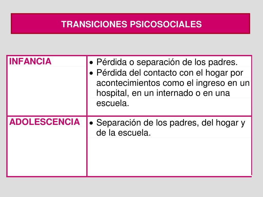 TRANSICIONES PSICOSOCIALES