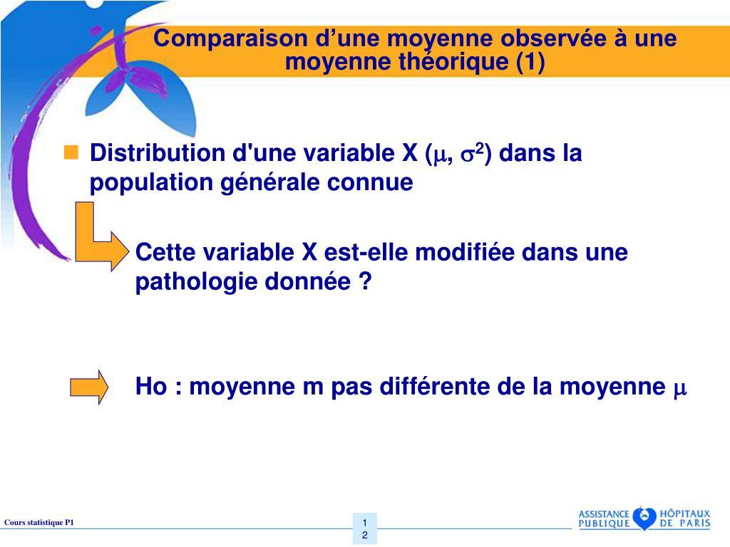 Comparaison d'une moyenne observée à une moyenne théorique (1)