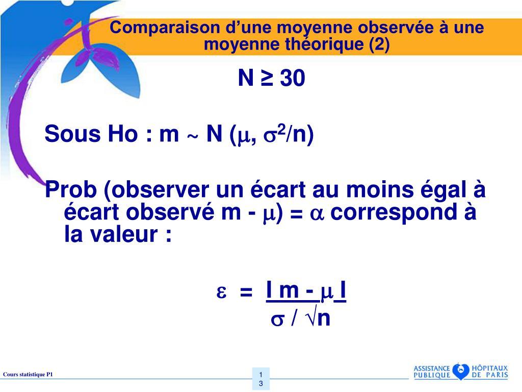 Comparaison d'une moyenne observée à une moyenne théorique (2)