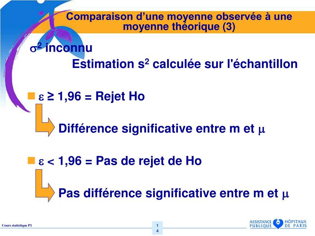 Comparaison d'une moyenne observée à une moyenne théorique (3)