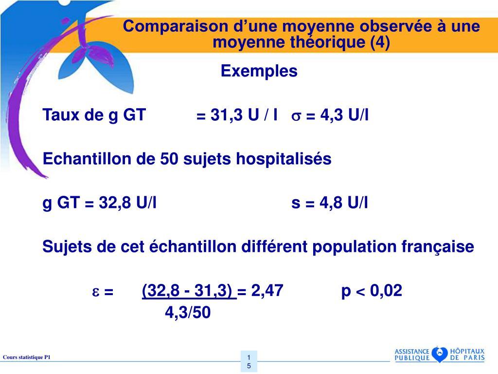 Comparaison d'une moyenne observée à une moyenne théorique (4)