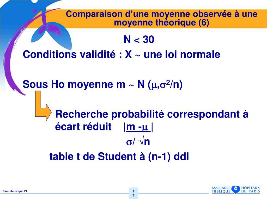 Comparaison d'une moyenne observée à une moyenne théorique (6)