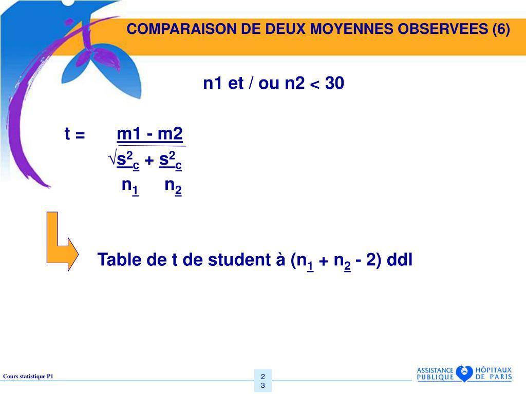 COMPARAISON DE DEUX MOYENNES OBSERVEES (6)