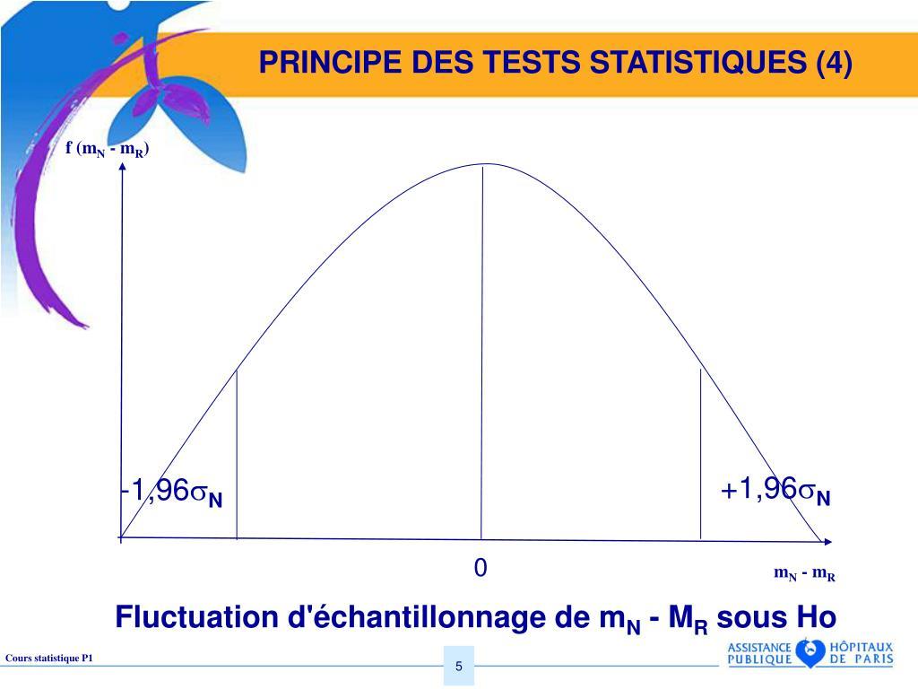 PRINCIPE DES TESTS STATISTIQUES (4)