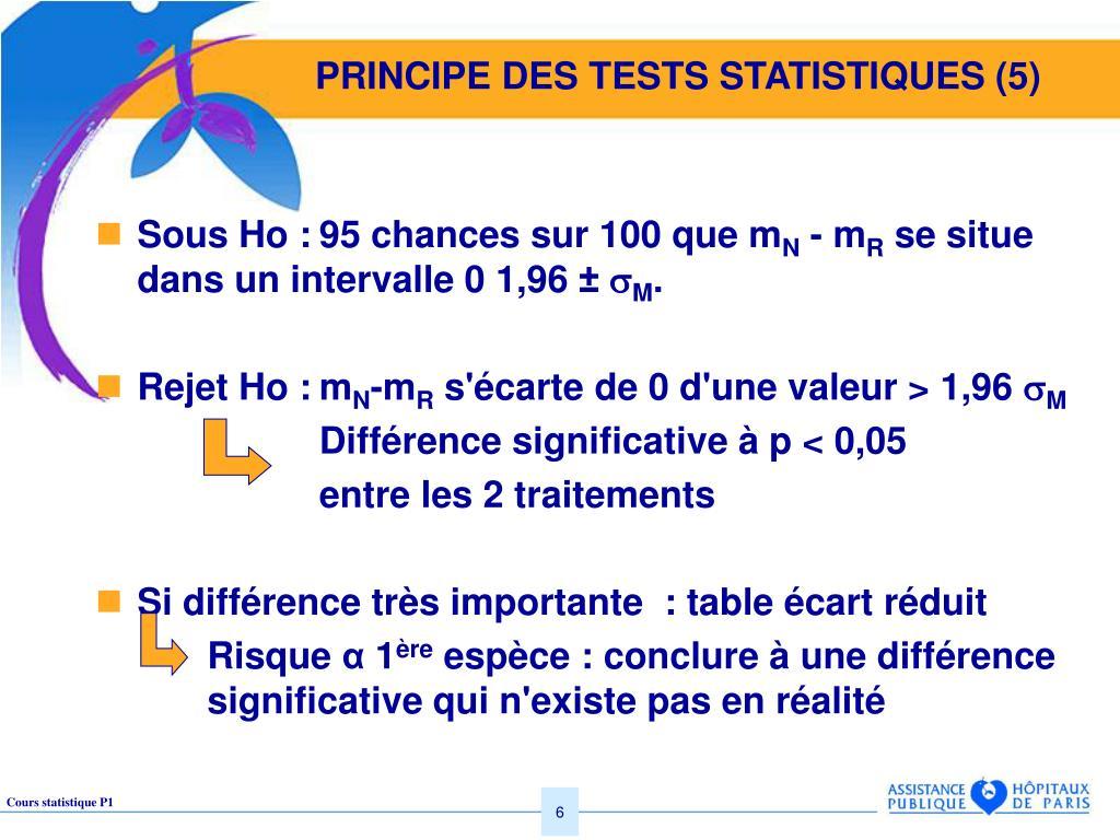 PRINCIPE DES TESTS STATISTIQUES (5)