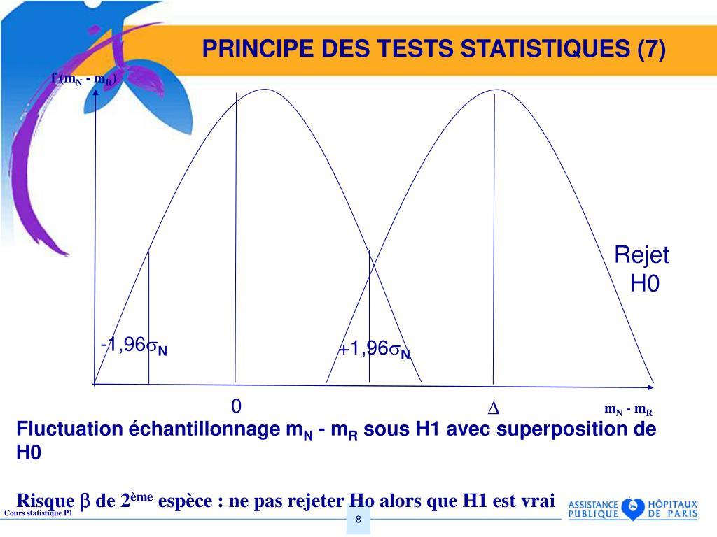 PRINCIPE DES TESTS STATISTIQUES (7)