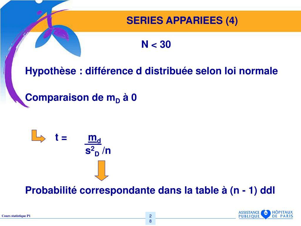 SERIES APPARIEES (4)