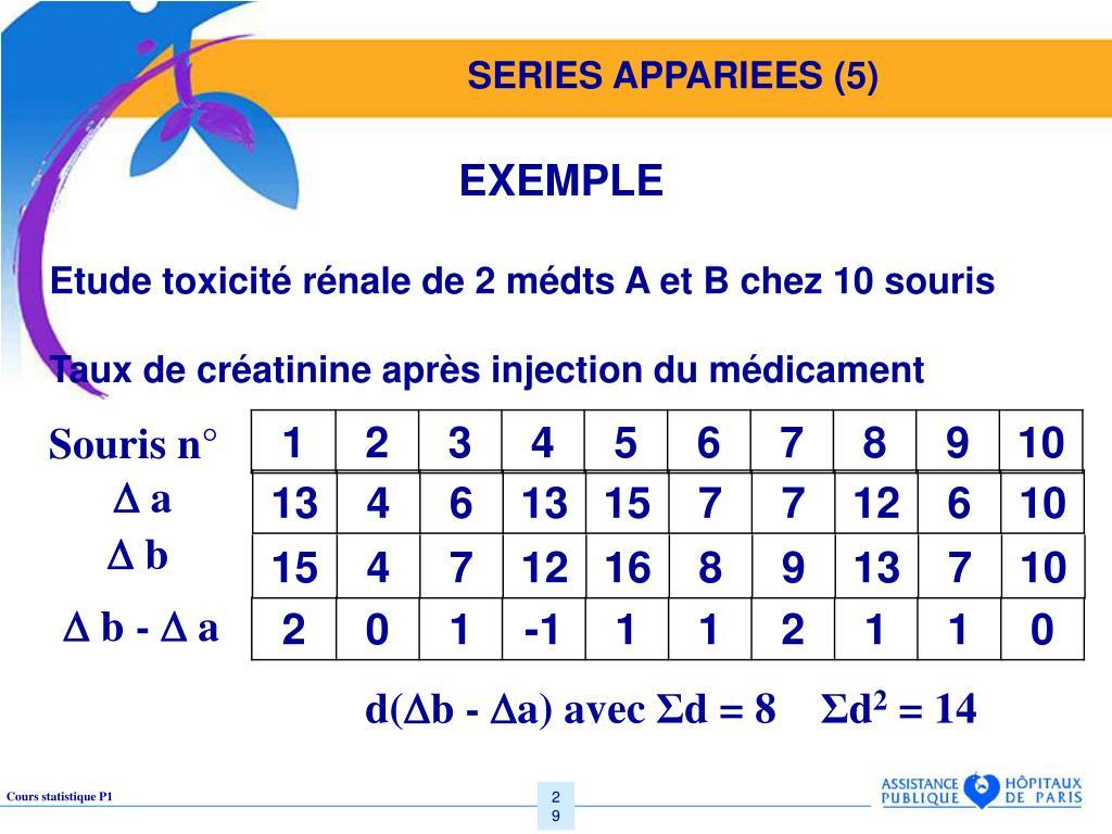 SERIES APPARIEES (5)