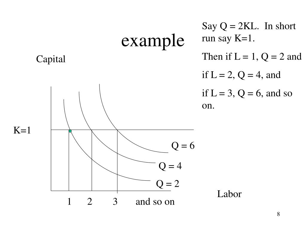 Say Q = 2KL.  In short run say K=1.