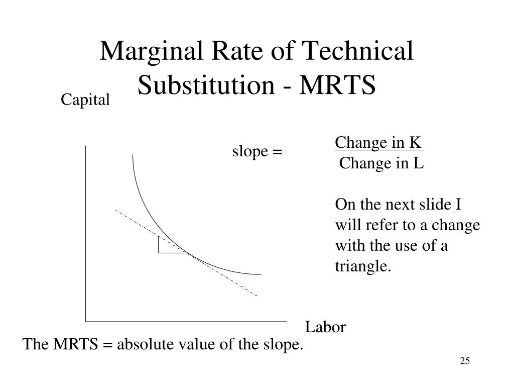 Marginal Rate of Technical Substitution - MRTS