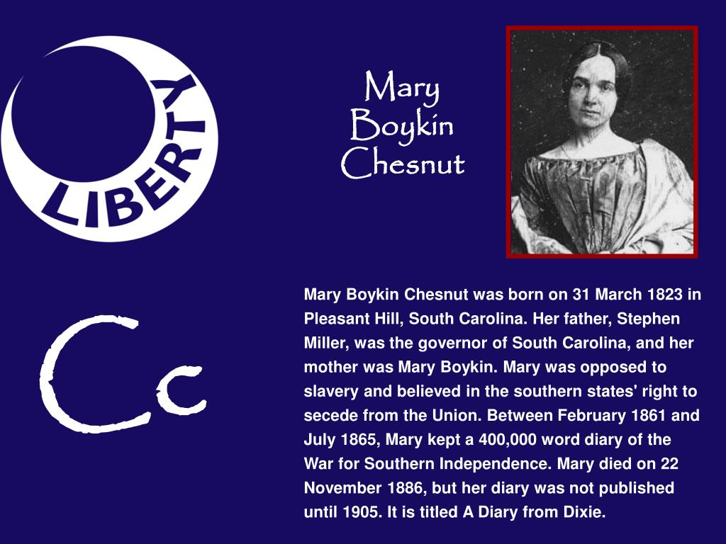 The ABCs Of Famous South Carolina Women PowerPoint