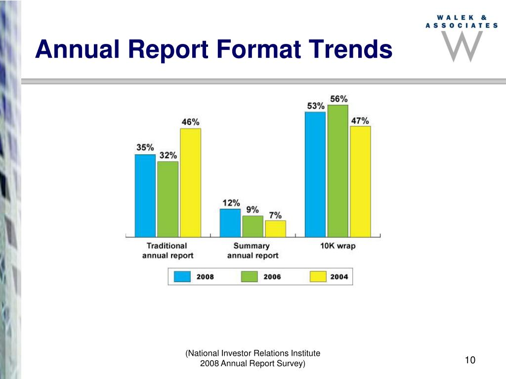 Annual Report Format Trends