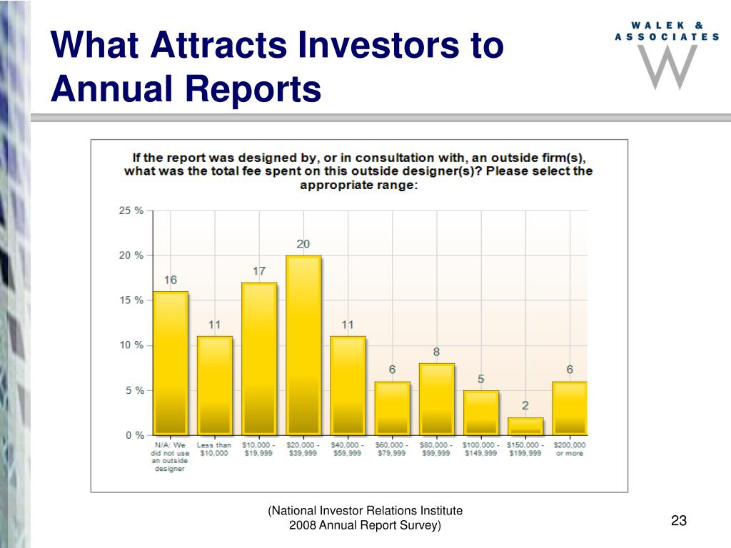 What Attracts Investors to Annual Reports