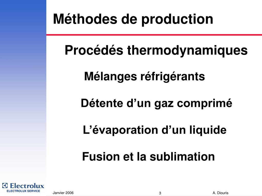 Méthodes de production