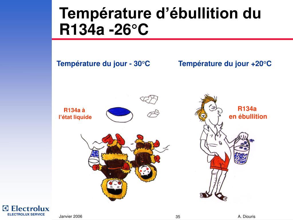 Température d'ébullition du R134a -26°C
