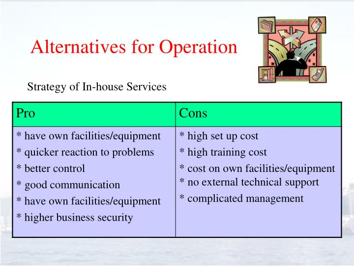 Alternatives for Operation