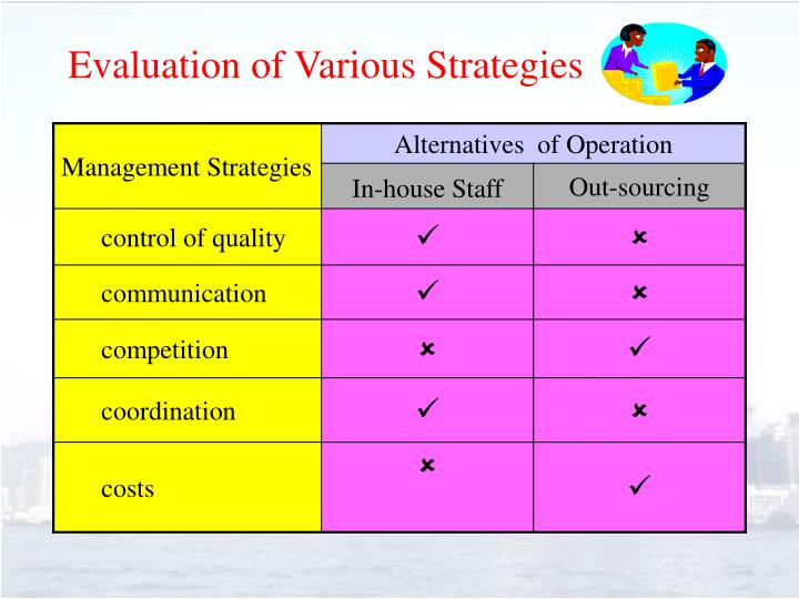 Evaluation of Various Strategies