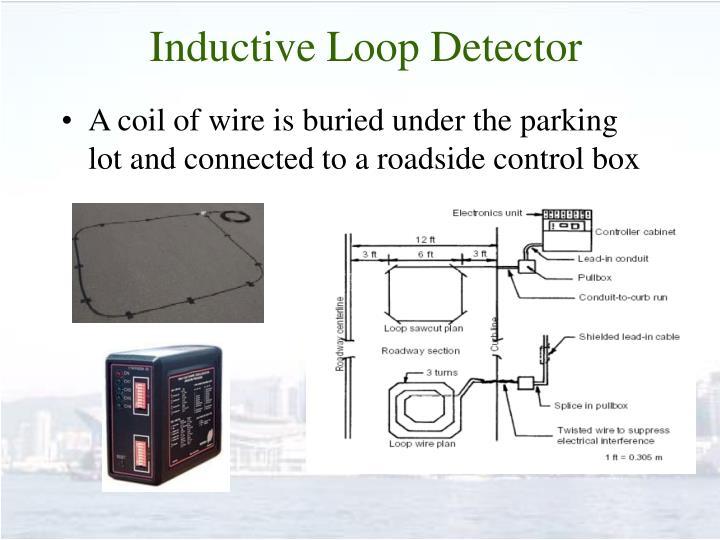 Inductive Loop Detector
