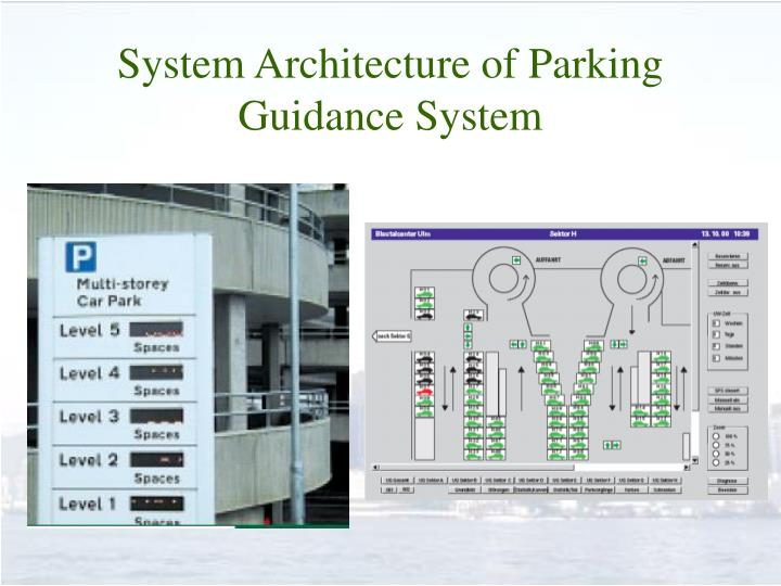 System Architecture of Parking