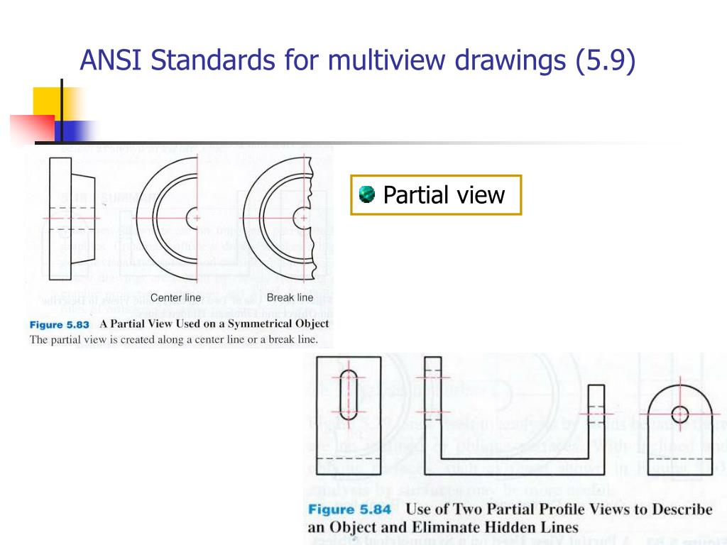 ANSI Standards for multiview drawings (5.9)