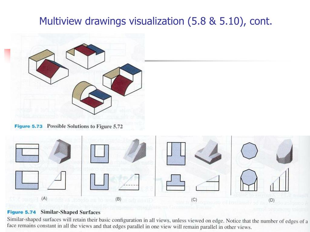 Multiview drawings visualization (5.8 & 5.10), cont.