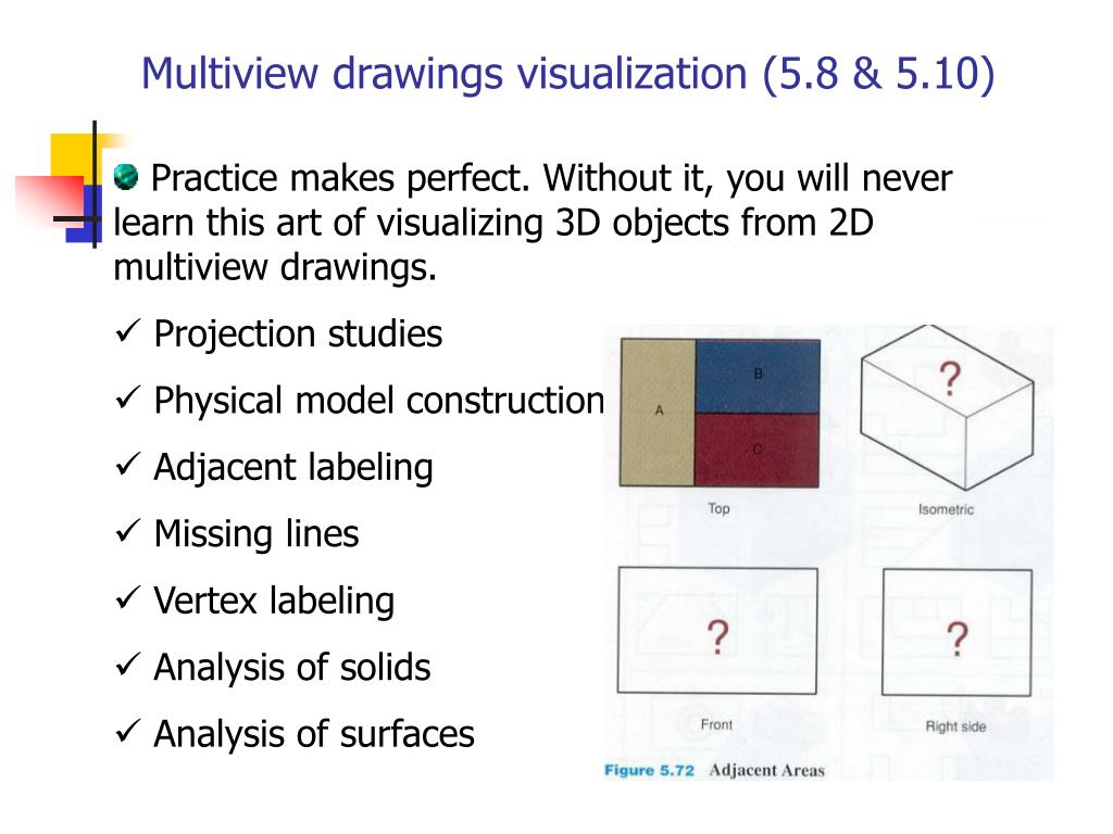Multiview drawings visualization (5.8 & 5.10)