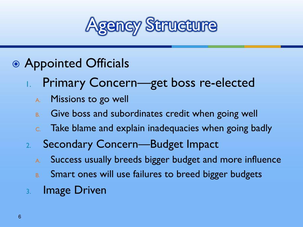 Agency Structure