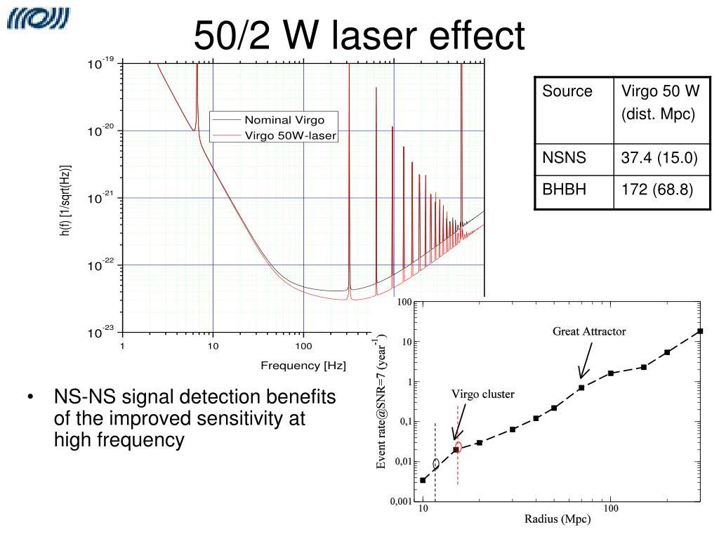 50/2 W laser effect