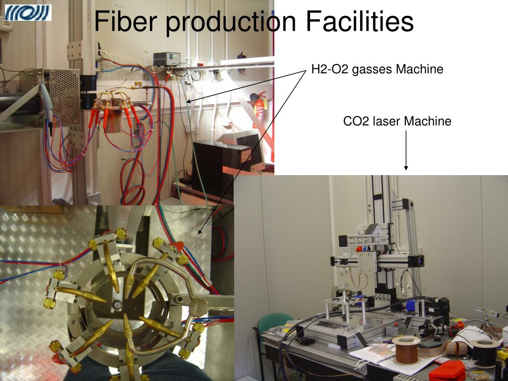 Fiber production Facilities