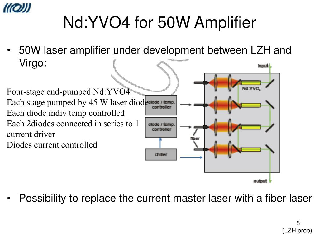 Nd:YVO4 for 50W Amplifier