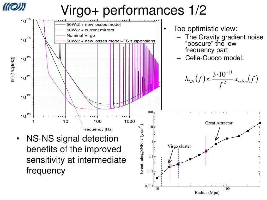 Virgo+ performances 1/2