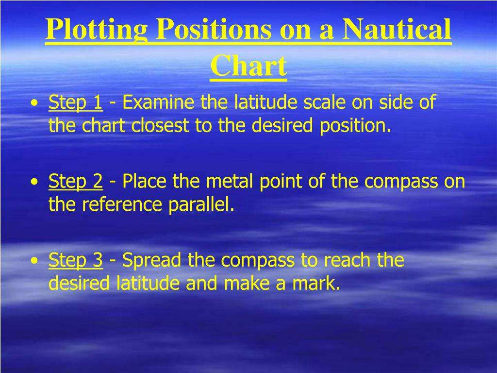 Plotting Positions on a Nautical Chart