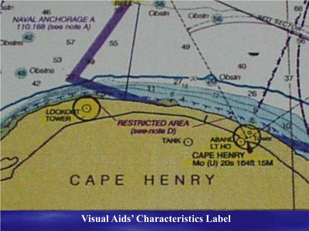 Visual Aids' Characteristics Label