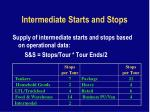 intermediate starts and stops14