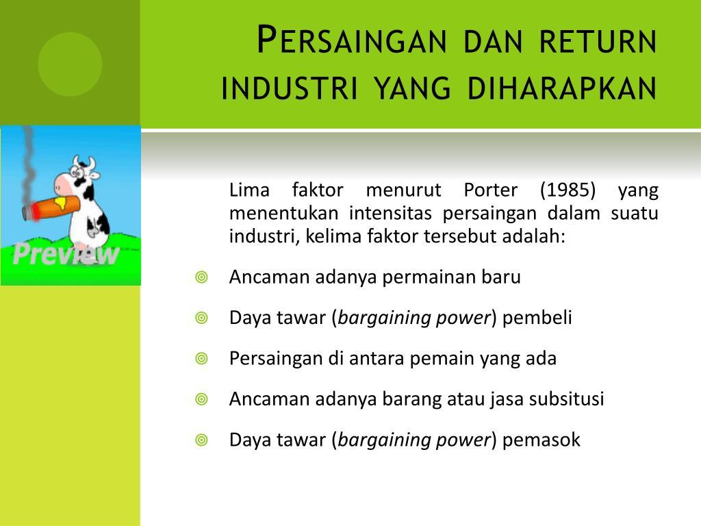 Persaingan dan return industri yang diharapkan