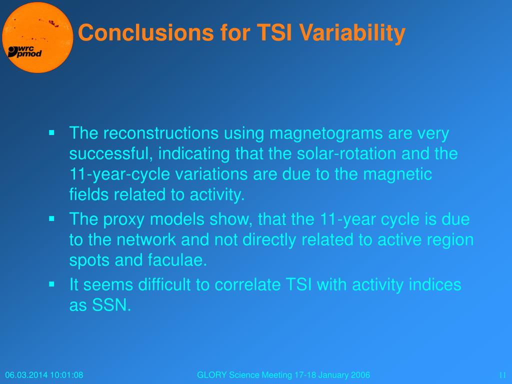 Conclusions for TSI Variability