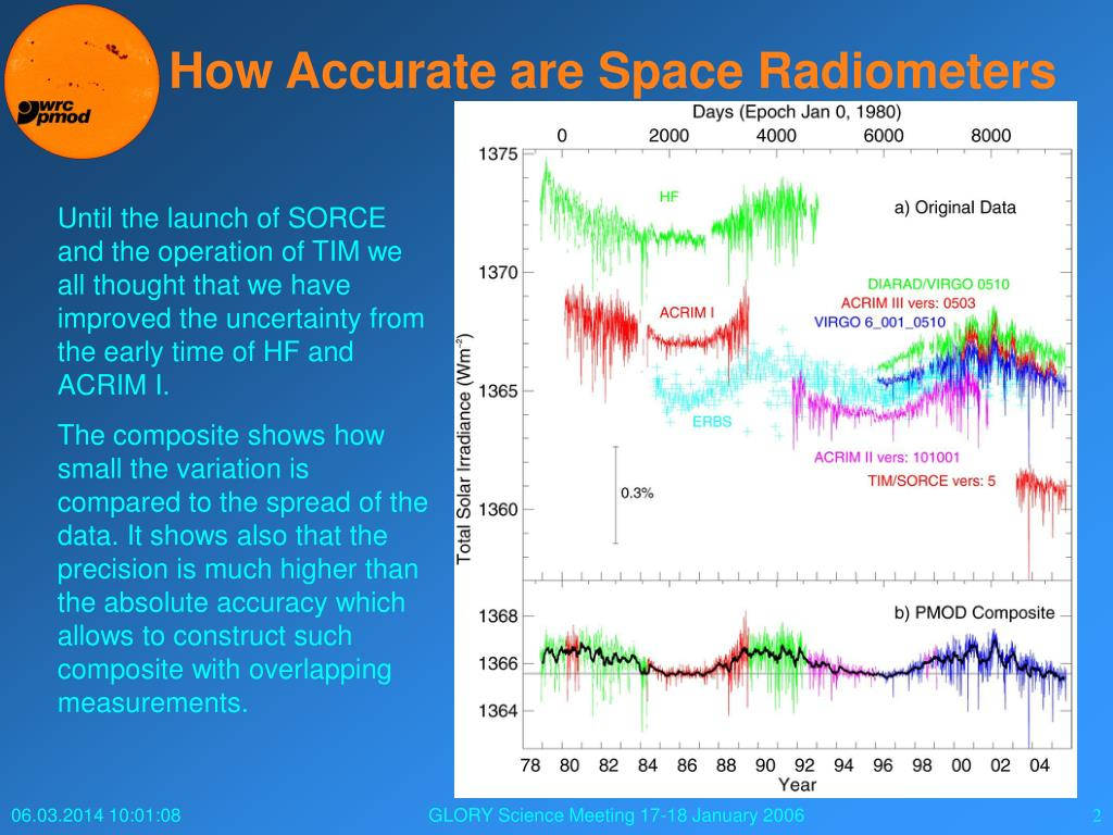 How Accurate are Space Radiometers