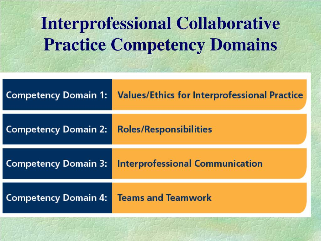 A reflection on collaborative practice interprofessional