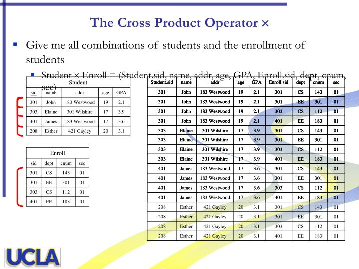 The Cross Product Operator