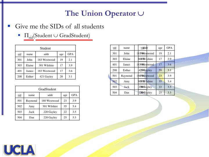 The Union Operator